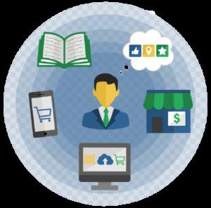 Expert Advisorz- Inventory Management