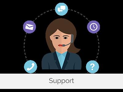 Expert Cloud Support